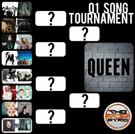Full Round 1 Roster