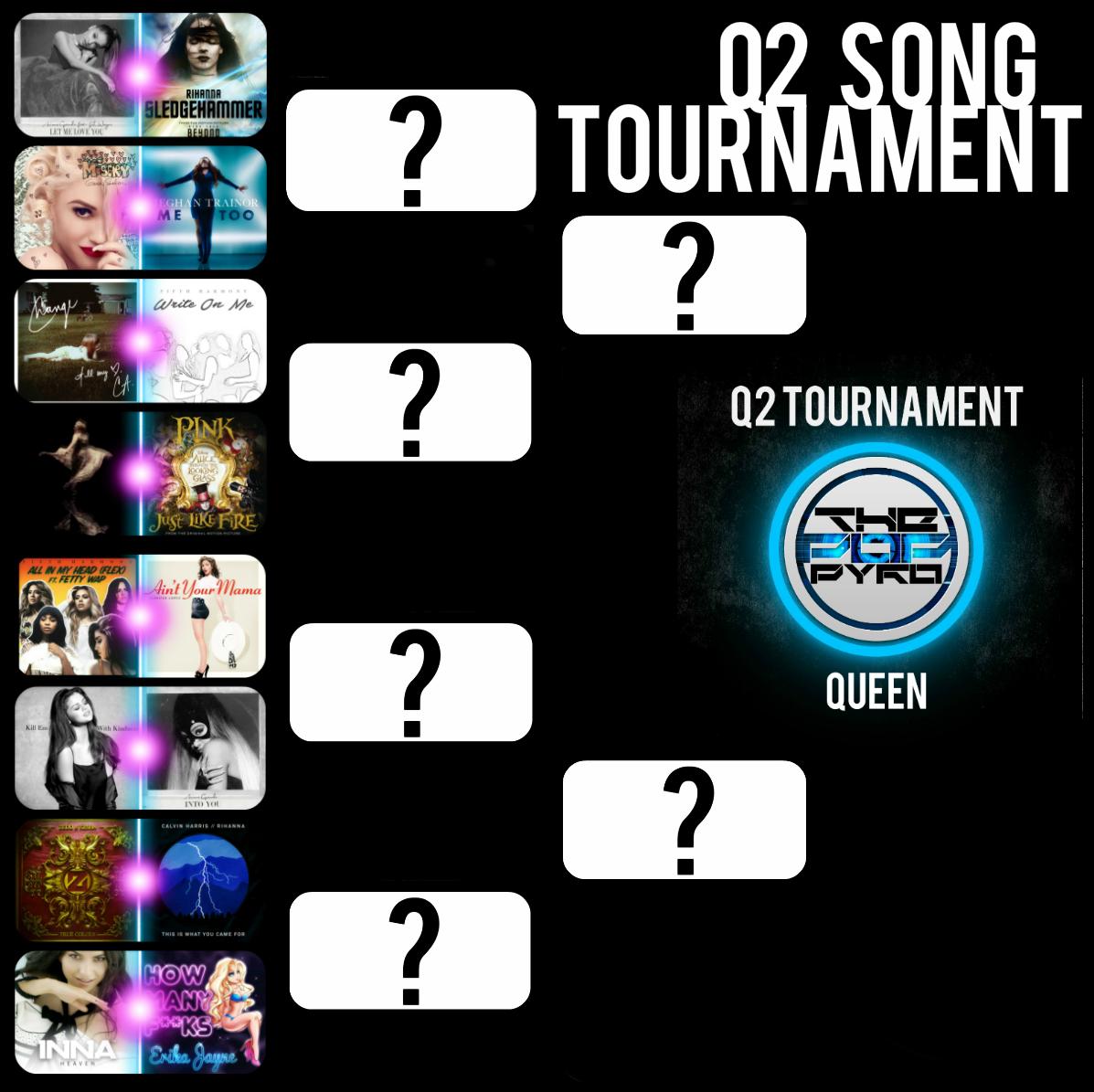 Full Round 1 Roster Q2