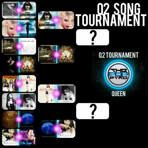 Full Round 2 Roster Q2